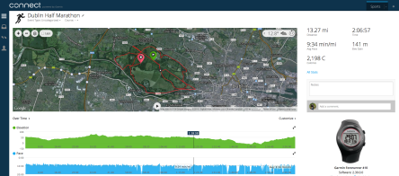 Dublin Half Marathon 2014